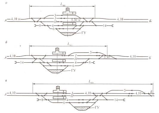 Схемы промежуточных станций