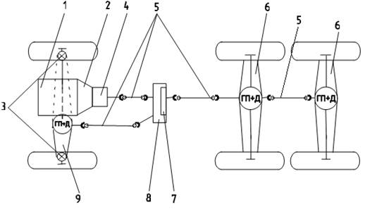 Рис. 4 Кинематическая схема